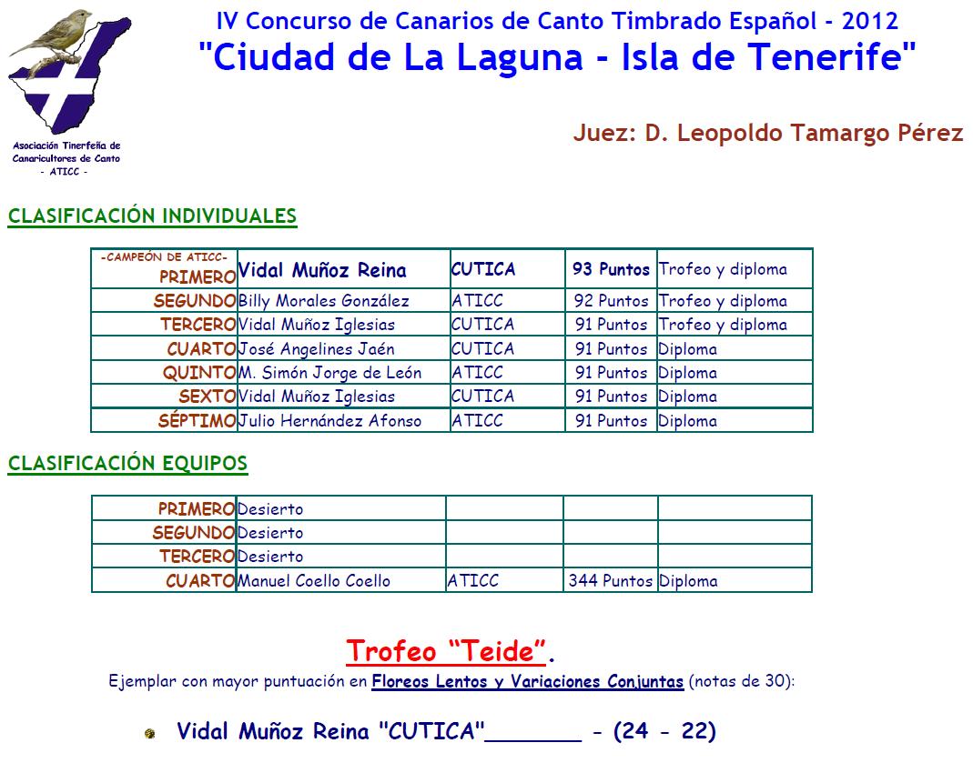 RESULTADO_2012